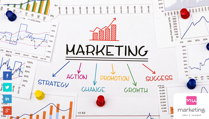 marketing-necessity