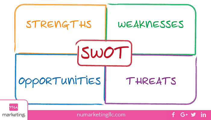 nu-marketing-blog--SWOT