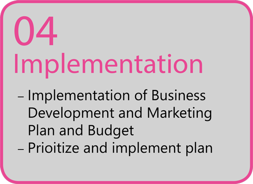 nu-marketing-approach-step4